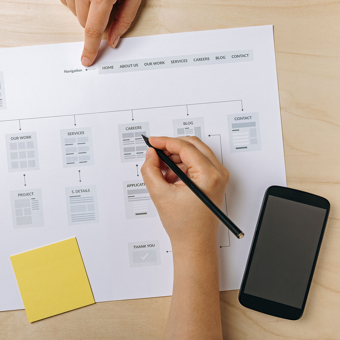 SEO and Sitemap Planning